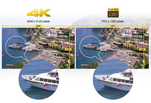 تلویزیون 49 اینچ 4K سونی مدل 49X7000D